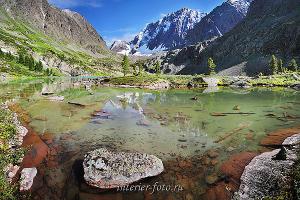Постер Озеро Куйгук - Катунский хребет