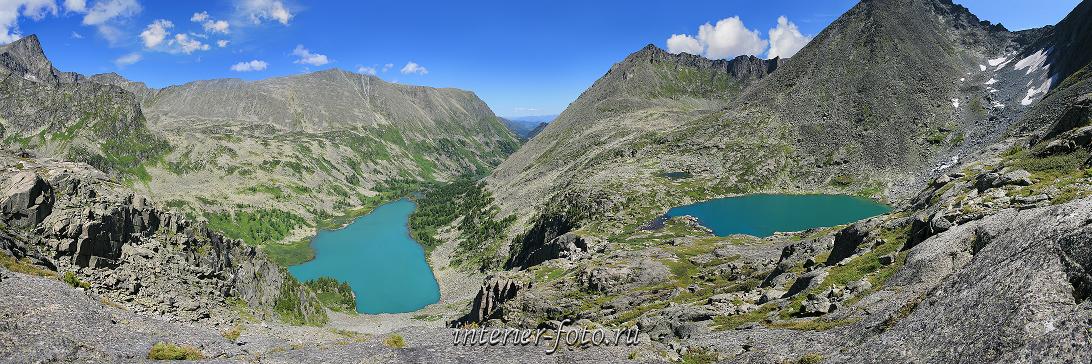 Панорамный вид Озера Алтая